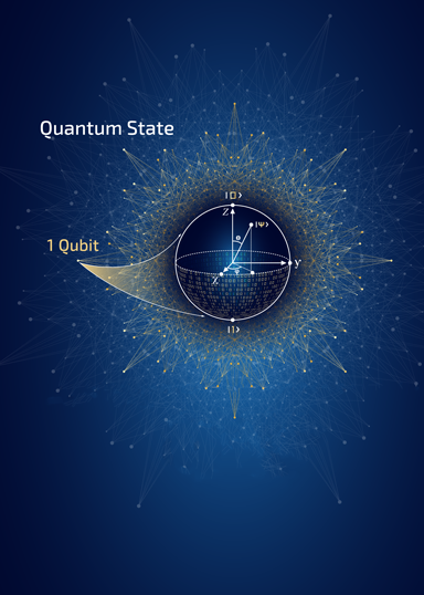 quantum state illustration